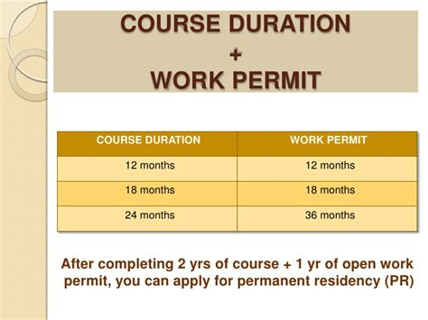 Canada Study Visa Process the need of applying for a work permit for canada and the