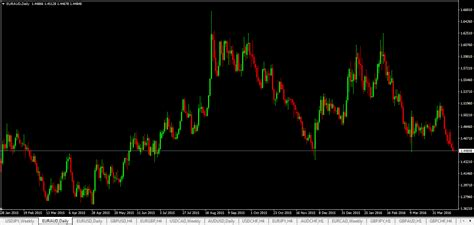 forex swing trading swing trading for dummies crash course forex trading