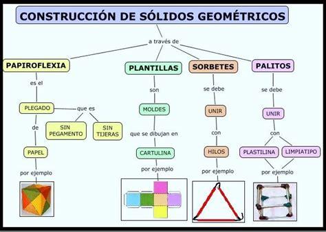 figuras geometricas del espacio 3 6 construcci 211 n de s 211 lidos geometr 205 a descriptiva