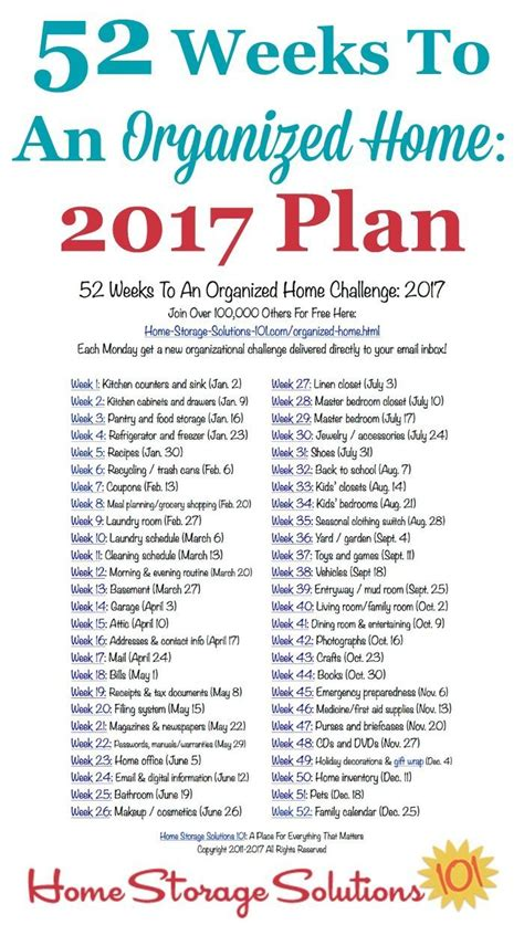 printable organizing checklists 52 weeks to an organized home join the weekly challenges