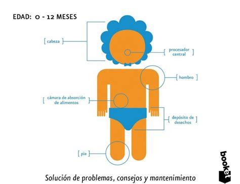 libro manual de instrucciones del libro manual de instrucciones del beb 233