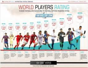 sports infographics templates 10 sports infographics that score big points create