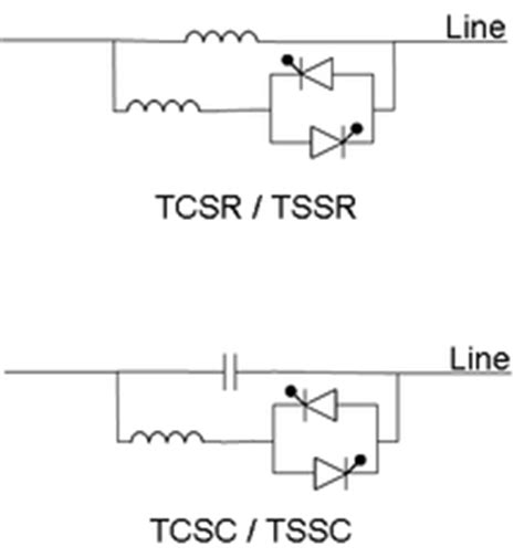 thyristor controlled series capacitor project report ac transmission system