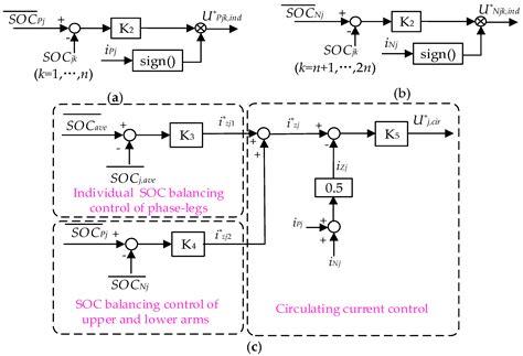 capacitor energy storage pdf capacitor energy storage pdf 28 images series cmf self healing energy storage capacitors