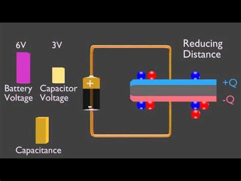 capacitors in series and parallel animation parallel plate capacitor distance