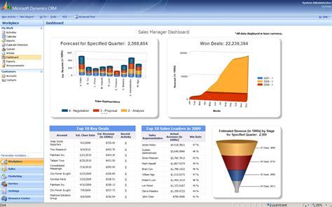 Microsoft Dynamic salesforce alternatives top 5 crms technologyadvice