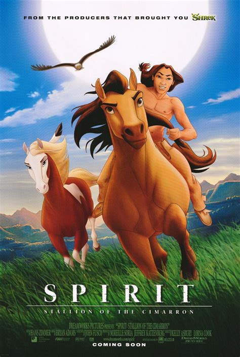 film cartoon spirit of my favorite animal movies which is yours poll results