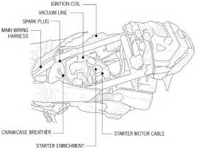 150cc scooter vacuum line diagram 150cc free engine image for user manual