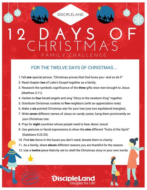 12 days of christmas gifts for men christmas decore