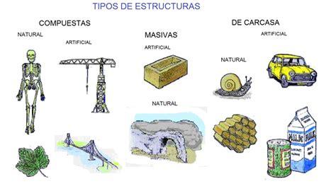 imagenes de estructuras naturales imagenes de estructuras naturales estructuras