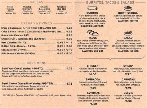 Chipotle Printable Menu
