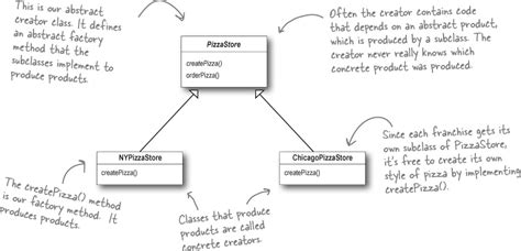 factory pattern in java roseindia abstract factory design pattern in java ppt efcaviation com