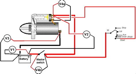 typical automotive starter wiring diagram wiring diagram