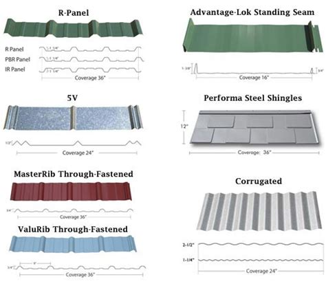 types of metal roofing tioran metal construction a great site