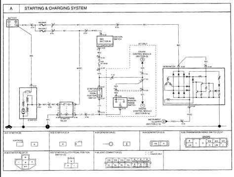 2002 kia sportage wiring diagram webtor