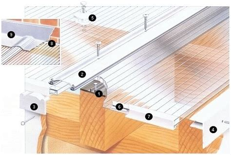 How To Buy Sheets things you should know before calling polycarbonate sheets