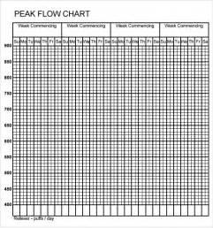 printable flow chart template doc printable flow chart free printable blank
