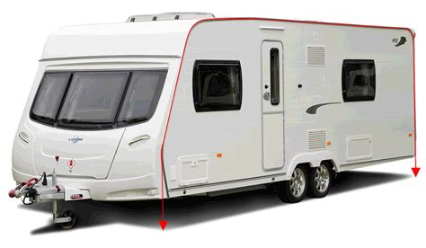 caravan awnings second hand awning sizing how to measure your caravan towsure