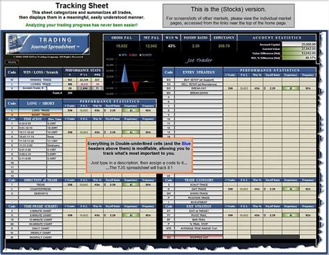 Trading Journal Tjmactrading Option Trading Journal Template