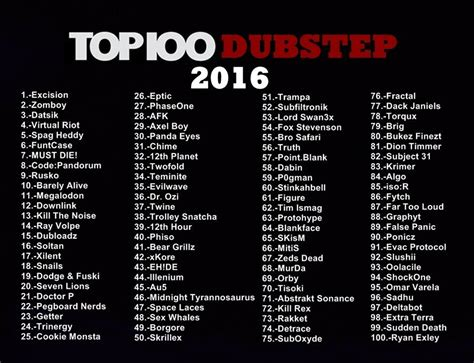 top 100 best dj dubstep s top 100 for 2016 surfaces it s creating