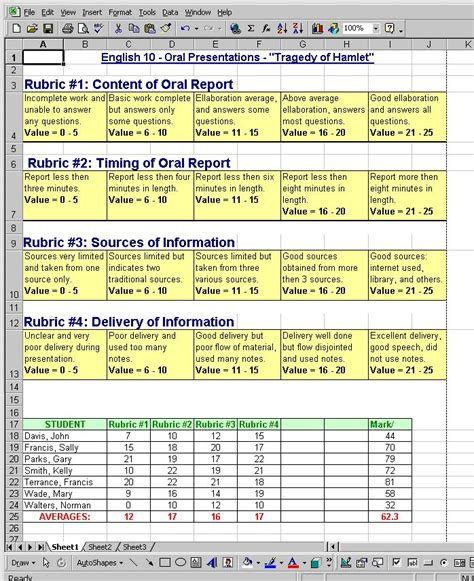 Recount Exle by 1000 Images About Rubrics On Computer Lab