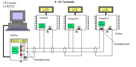 modbus termination resistor value modbus resistor value 28 images rs485 more on transmission line termination material reality