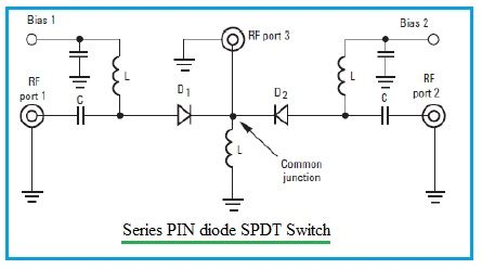 pin diode construction and working difference between fet rf switch and pin diode rf switch