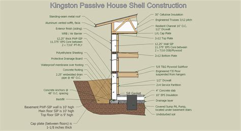 Exceptional Sip Building Plans #8: 5cc-wall-section2d.jpg