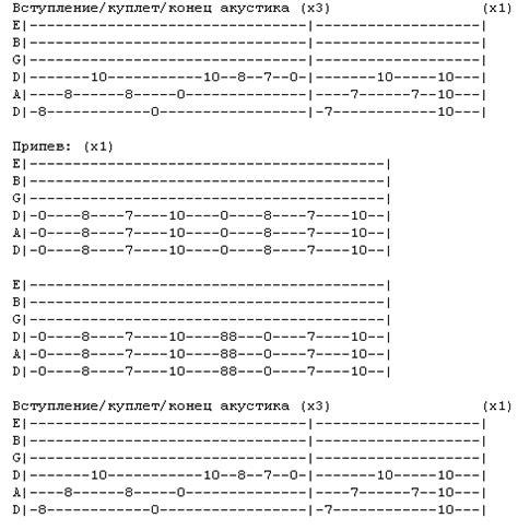 tutorial guitar never too late three days grace never too late табы меню песен