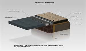 Door Threshold Details Autocad Pictures To Pin On Exterior Door Threshold Detail