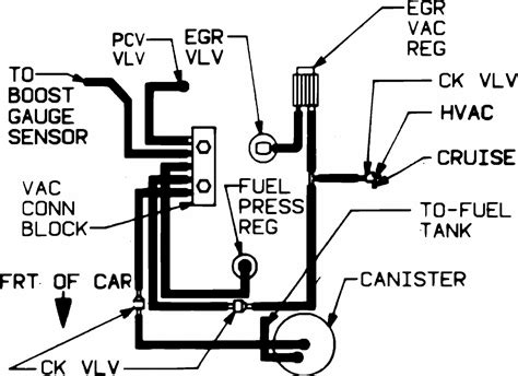 1987 grand national turbo and need the engine vacuum diagram