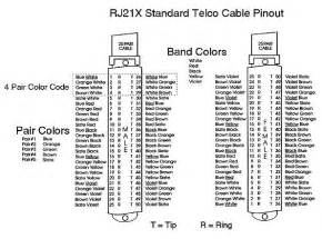 25 pair color code cat 6 66 block wiring diagram get free image about