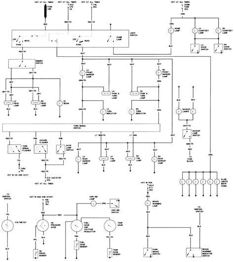 1976 jeep cj5 fuse box jeep auto wiring diagram 79 jeep cj wiring diagram new wiring diagram 2018