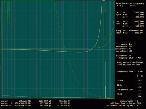 cog capacitor frequency network analyzer 150mhz