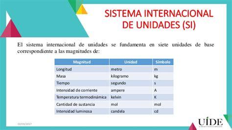 sesion 3 sistema internacional de unidades sistema internacional de unidades