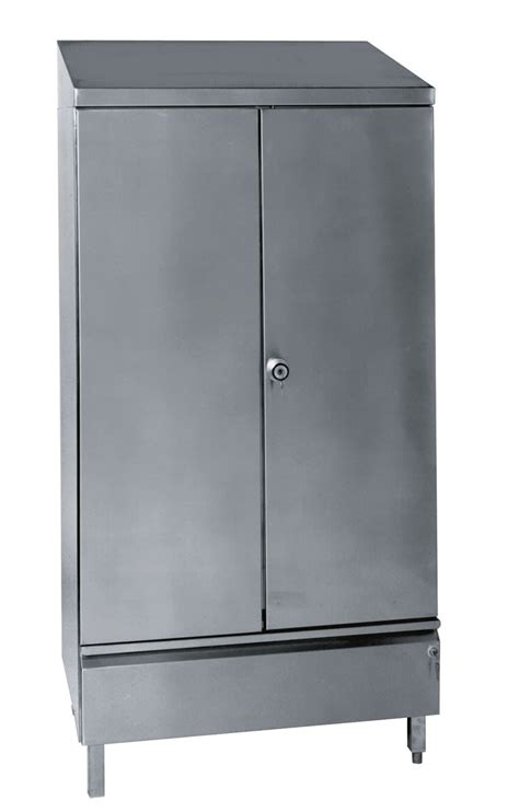 combination locker uk manufacturer syspal uk