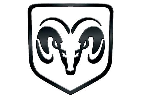ram logo logospike and free vector logos