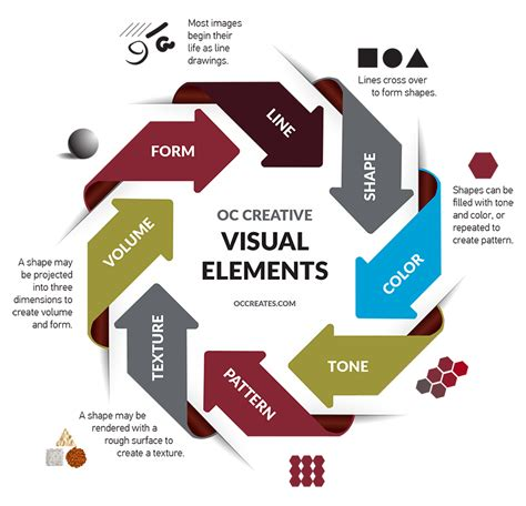 design elements com guide to visual elements a series oc creative