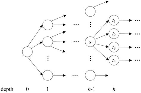 types of pattern matching algorithm algorithms free full text a flexible pattern matching