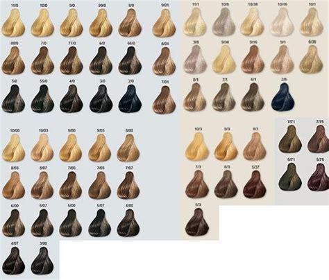 londa farbe katalog boja londa farbe londa farbe za kosu olia farbe