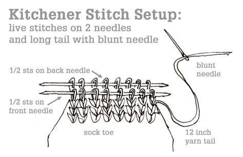 how to put stitches on knitting needles the kitchener stitch tin can knits