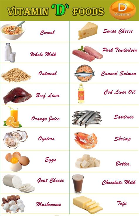 vegetables vitamins list of vitamin d rich foods health benefits of vitamin d