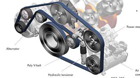 Bmw 1er Diesel Nimmt Kein Gas An by Keilrippenriemen A6 4f Asb Was Ist Bei Dem Wechsel Der