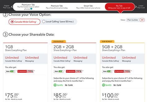 rogers promo 7gb share everything plan for 100 per