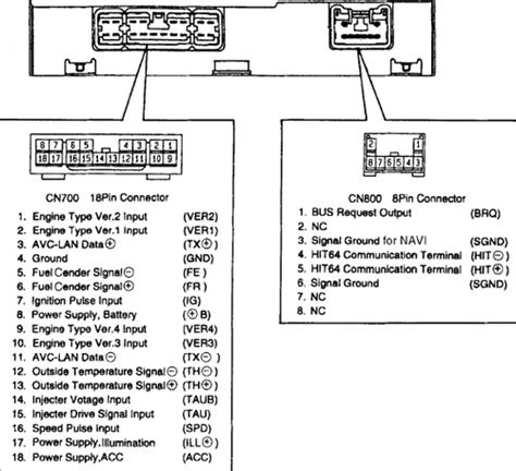 2004 toyota rav4 radio wiring diagram wiring diagram