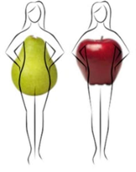 Pear Shape Detoxes by 3 Easy Ways To Beat Midlife Weight Gain Micki Contini