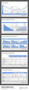 Qc Story Template by Competitor Analysis Powerpoint Templates Provide An