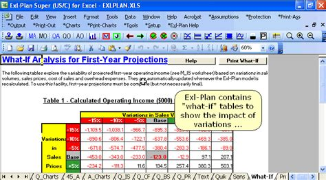 5 year sales forecast template 5 year sales forecast template excel free