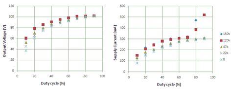 pencil resistor graph pencil resistors diagram 24 wiring diagram images wiring diagrams panicattacktreatment co