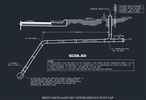 bettdecke ziegelsteine sewer service sewer services shelton plumbing sewer